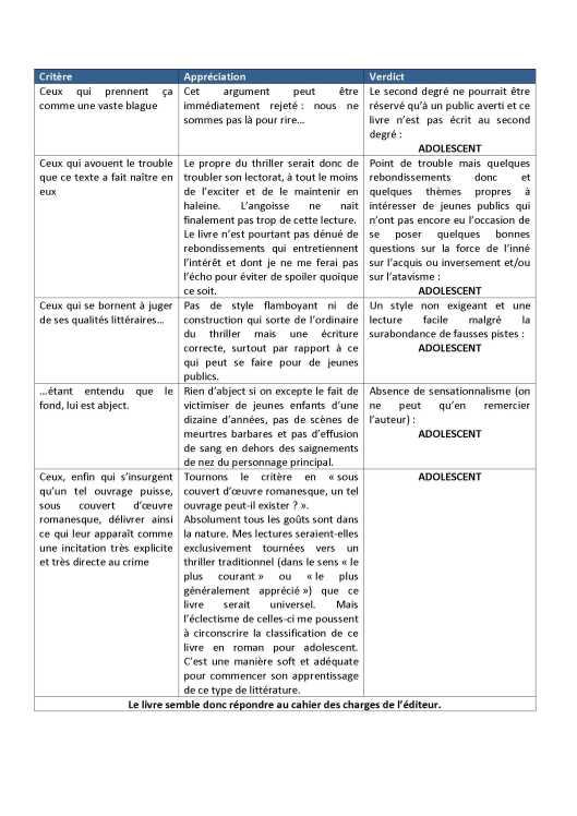 le manuel du serial killer  u2013 fr u00e9d u00e9ric mars  service de